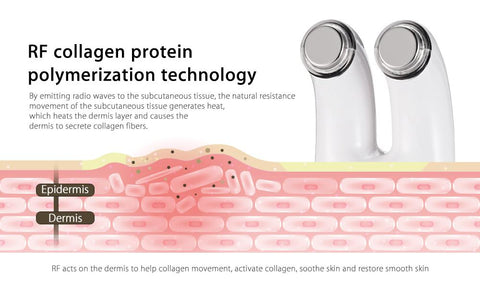 Face Skin Care Beauty Instrument gallery 8