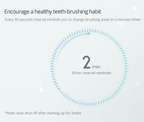 Sonic Electrical Toothbrush Intelligent Dental Health Care gallery 15