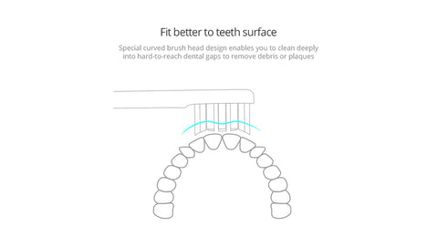 Sonic Electrical Toothbrush Intelligent Dental Health Care gallery 14