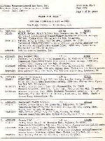 1969 Powder Puff Derby Official Contestant List