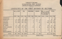 WWI 1st Division Casualty Statistics - 1919