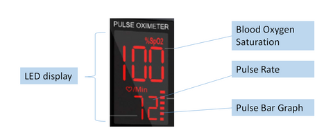 features of a pulse oximeter