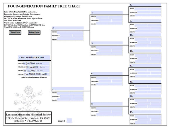 Four Generation Family Tree Chart