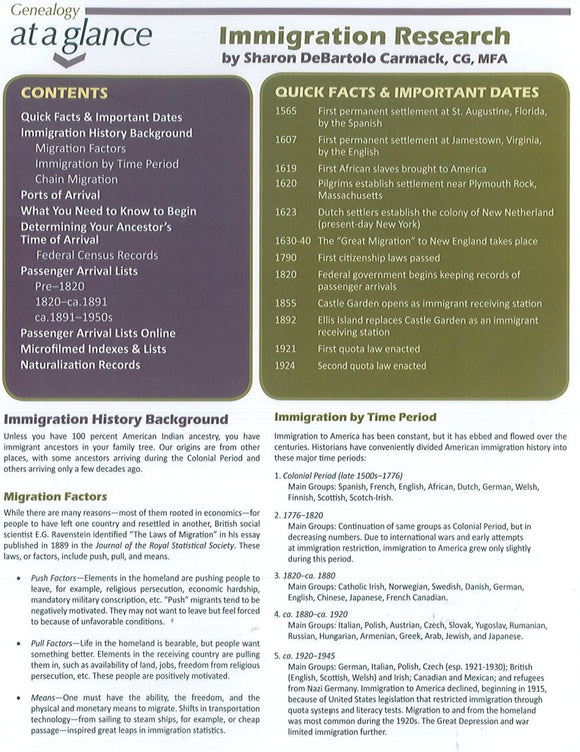 Immigration Research [Genealogy at a Glance]
