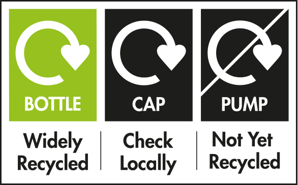 Bottle Widely Recycled, Cap Check Locally and Pump Not Yet Recycled