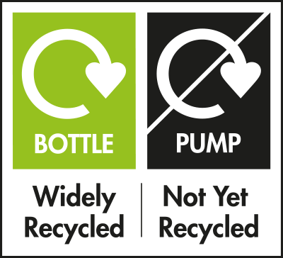 Bottlep Widely Recycled and Pump Not yet Recycled