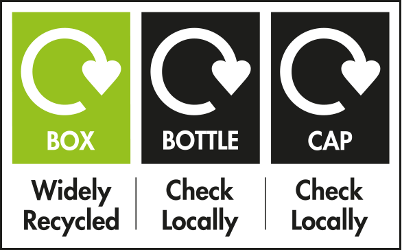 Box Widely Recycled, Bottle and Cap Check Locally