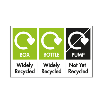 Aluminium Bottle. PP Cap. PP and metal Pump. Card Carton.