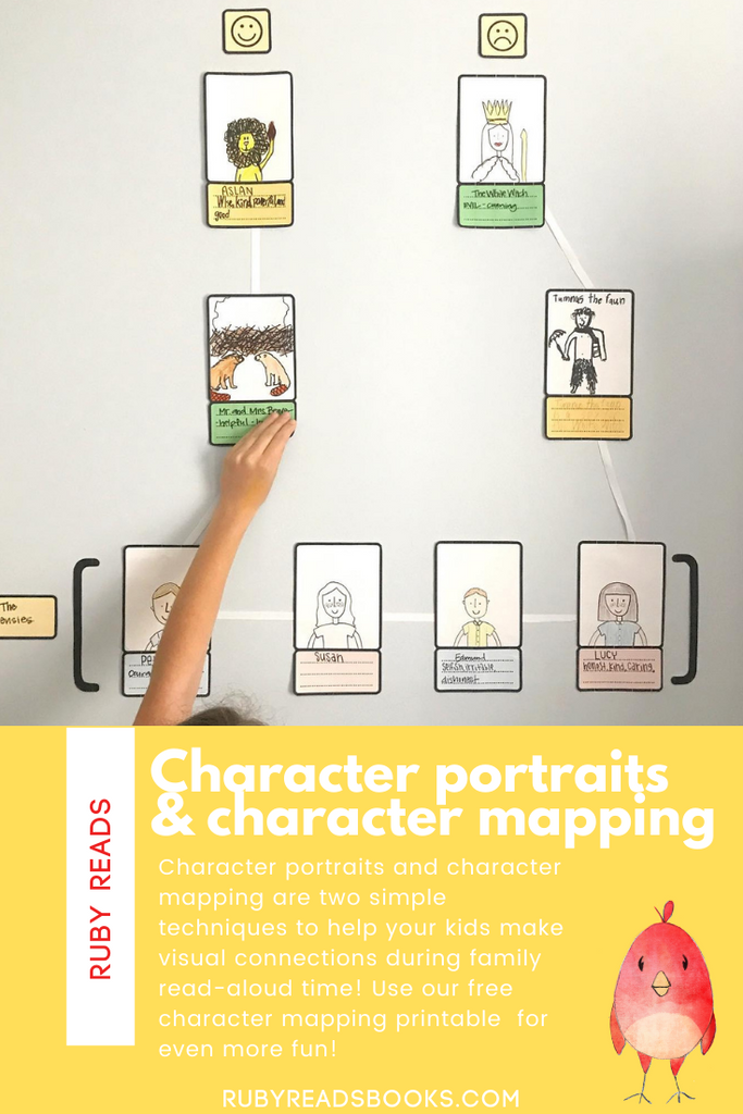 character portraits mapping read aloud