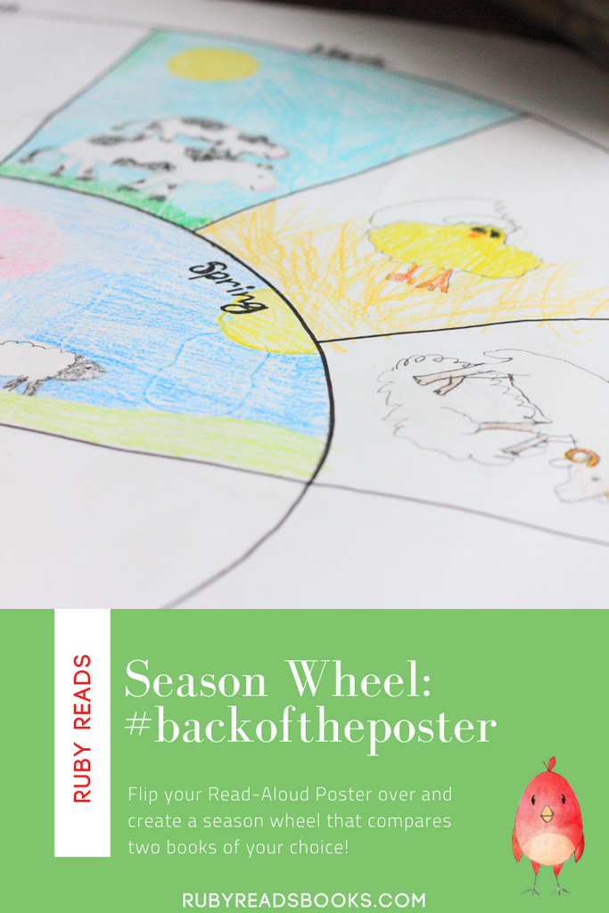 Back of the Poster: Season Wheel