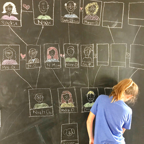 character mapping on chalkboard for read-aloud
