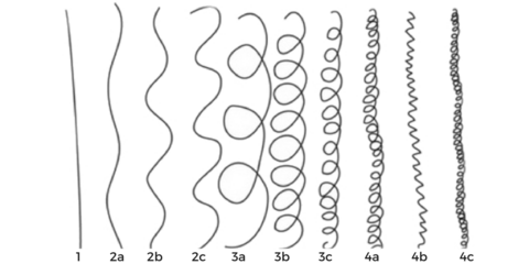 Drippy Rags Curl Patterns
