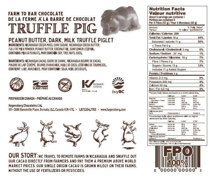 Assorted Chocolate Truffle Piglets - Easter Gift Box Nutrition Label