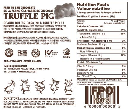 Peanut Butter Chocolate Piglet Nutrition Label