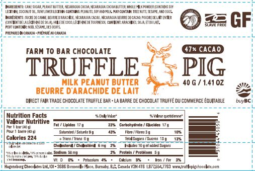 Truffle Pig Milk Peanut Butter Label