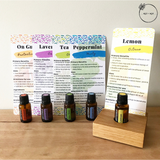 Spotlight Essential Oil Information Cards