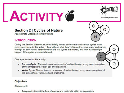 Ignition Pack - Interactions & Ecosystems Unit