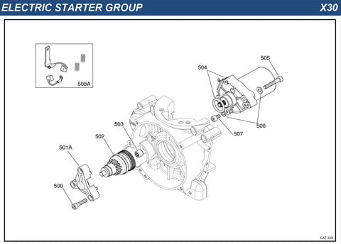 Top Kart USA - IAME X30 Electric Starter Group