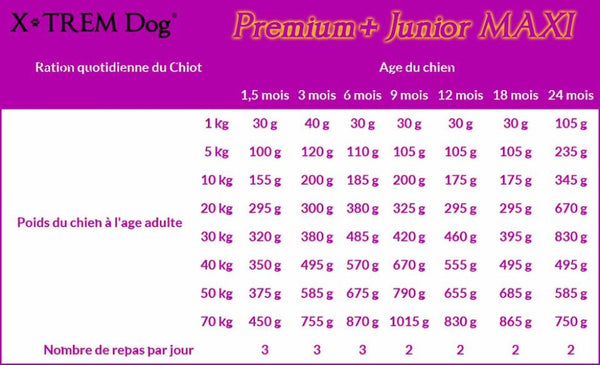 X-TREM Dog PREMIUM+ Junior MAXI Ration Journalière Bully-Shop.com