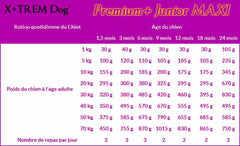 X TREM Dog PREMIUM+ Junior MAXI Ration Journalière Bully-Shop.com