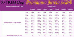 X TREM Dog PREMIUM+ Junior MINI Ration journalière Bully-Shop.com