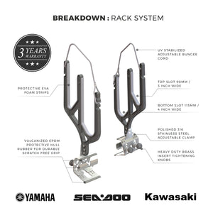 Jet Ski board rack system breakdown