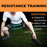 Legs Resistance Bands - TestYourWill