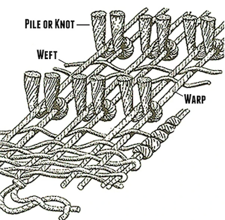 Structure of different components that make a rug: warp, weft and pile, otherwise known as knot.