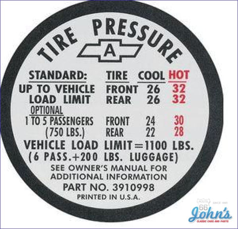 Tire Pressure Decal- Super Sport A