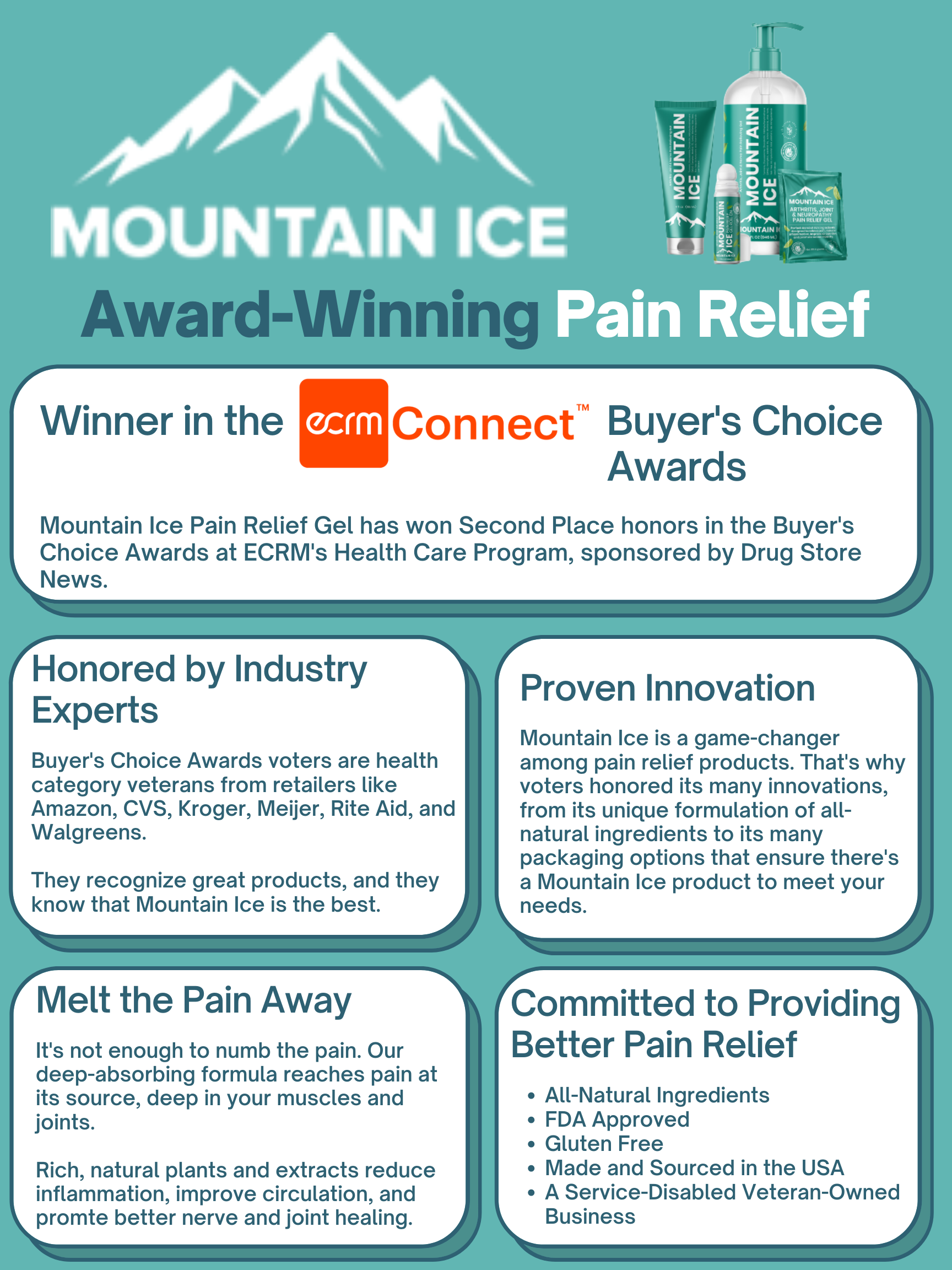 Get Award-Winning Pain Relief with Mountain Ice Pain Relief Gel