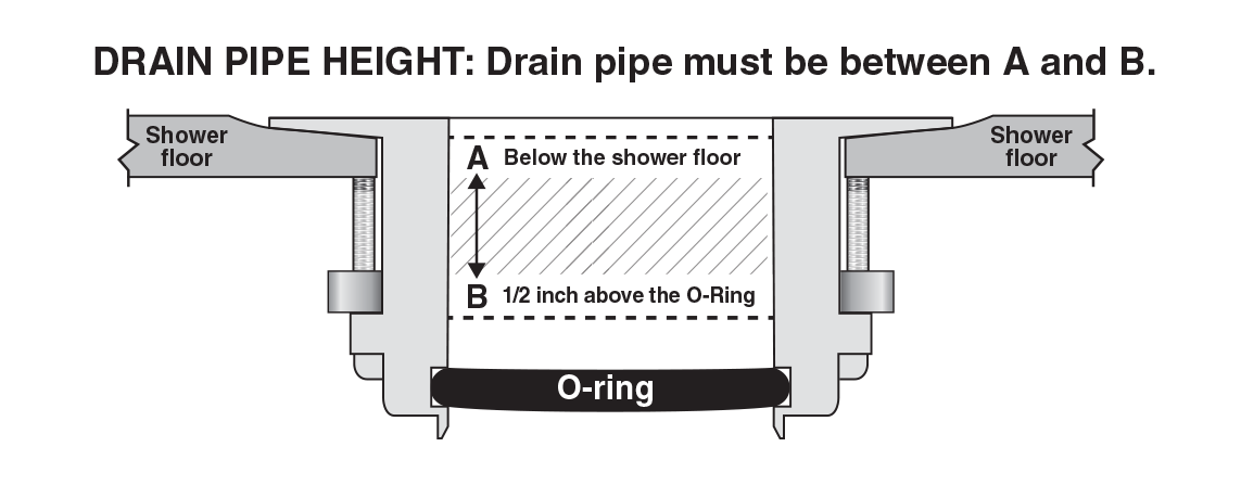 Pipe must be between A and B