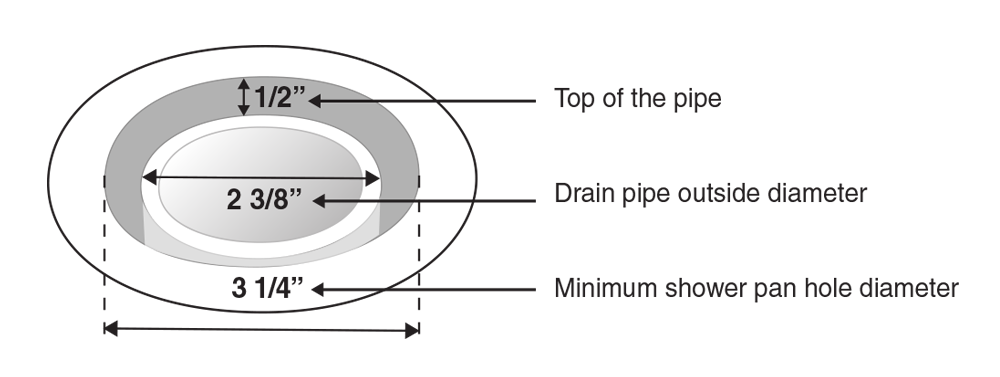Check Pipe Diameter