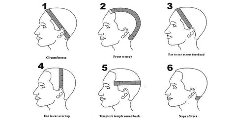 Measuring Head Size For Wigs To Avoid Common Wig Mistakes