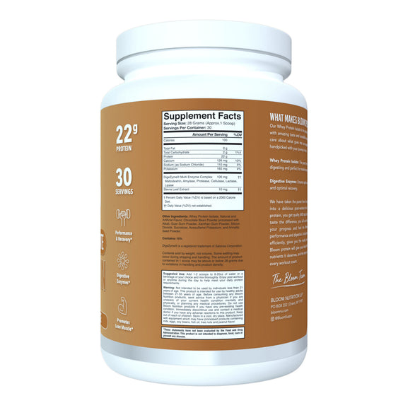 Pumpkin Spice Whey Isolate Protein Supplement Facts