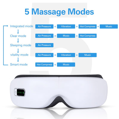 Smart Eye Massager Electric Wireless  Heating Therapy Air Pressure Eye SPA Bluetooth Music Eyes Stress Relief Device USB Recharge Fold