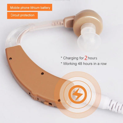 Rechargeable Hearing Aid for The Elderly Hearing Loss Sound Amplifier Ear Care Tools