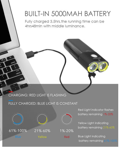 Professional Rechargeable Bicycle Light