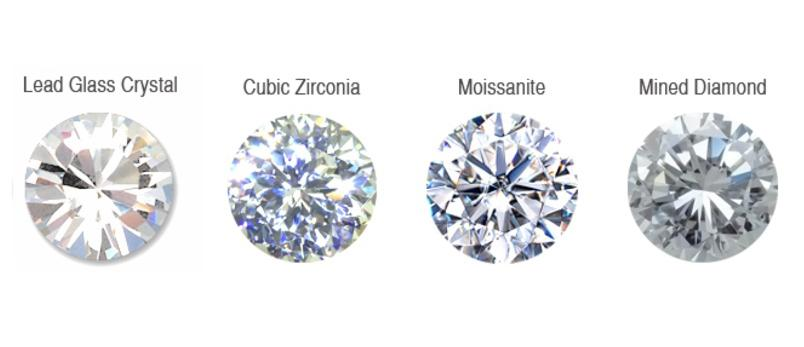 Differences Between Fake & Real Diamonds