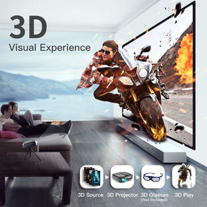 3D Mini Projector, ELEPHAS 100 ANSI Lumen WiFi DLP Portable Pico Video Projector for Android Smart-phone Supports HDMI USB YouTube,Koala, Ideal for Outdoor Movie Night Party - shopperskartuae