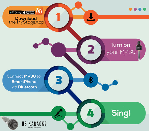 Magic Sing MP30 step by step guide