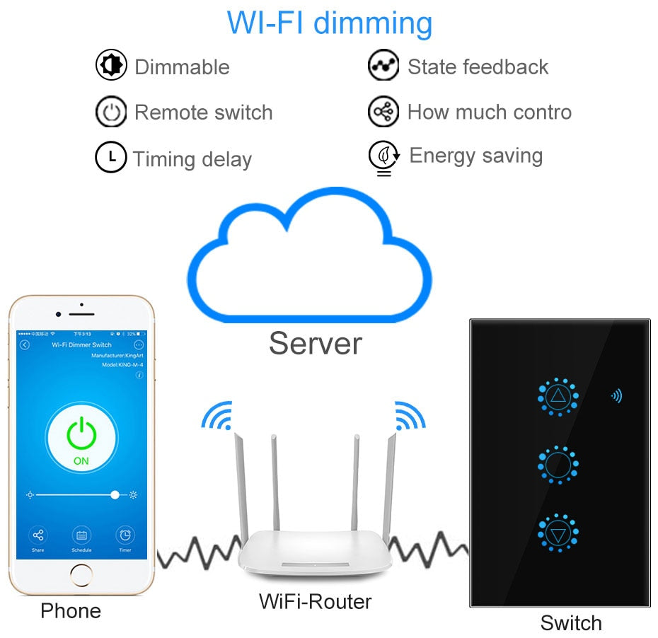 WiFi Smart Light Touch Switch Dimming Compatible