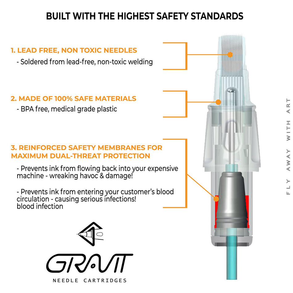 Round Liner | Gravit Needle Cartridges [variant_title]