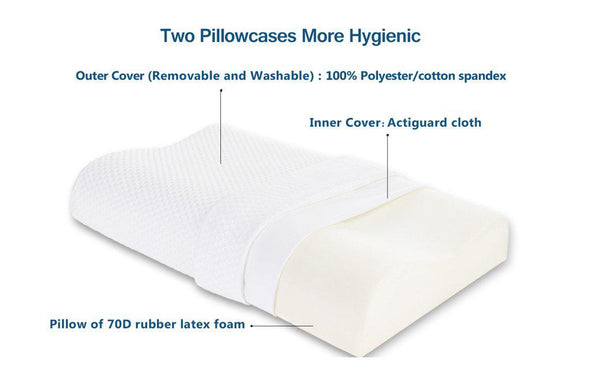 Memory Foam Contour Pillow for Side Sleeper