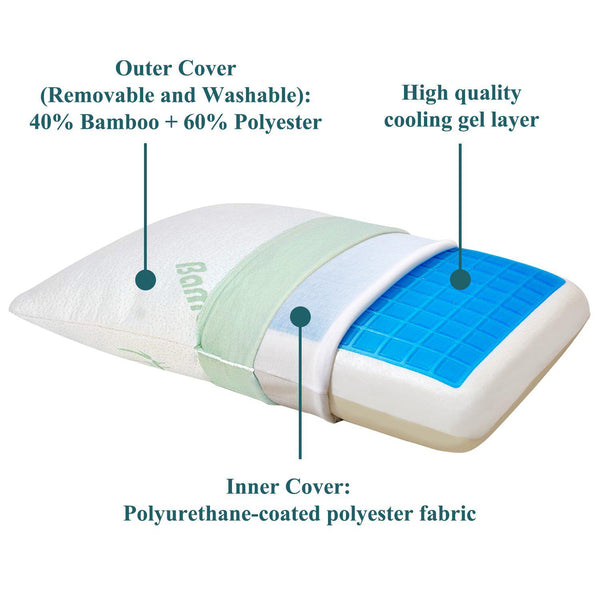 Bamboo Memory Foam Pillow Polyester Cover with Zipper,Cooling Gel