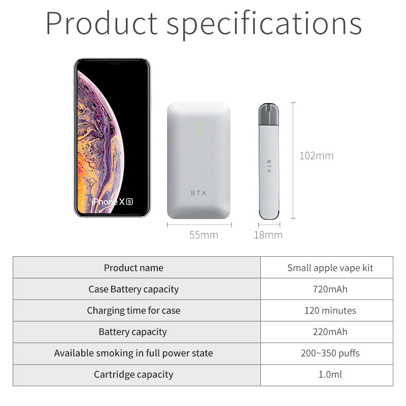 BTX Apple Vape Pod System 720mAh+220mAh 1.0ml Magnetic Connection Specifications