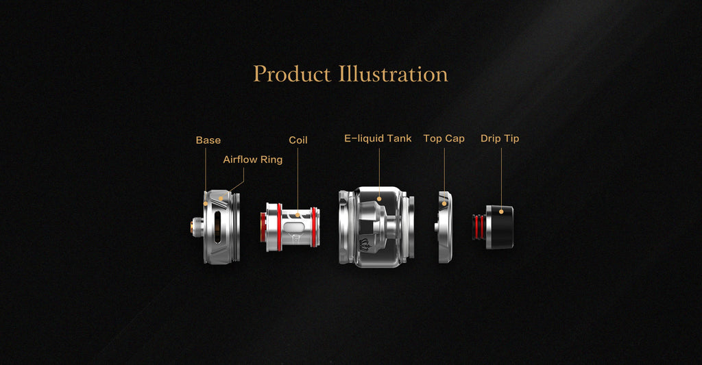 Components of Uwell Crown 4 IV Tank - 6ml5ml
