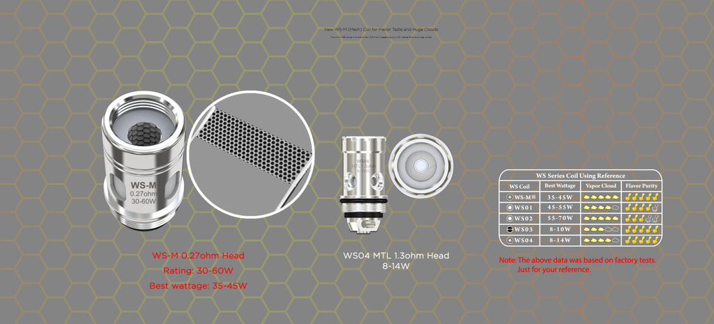 WISMEC Amor NSE Atomizer Coil Head Specification