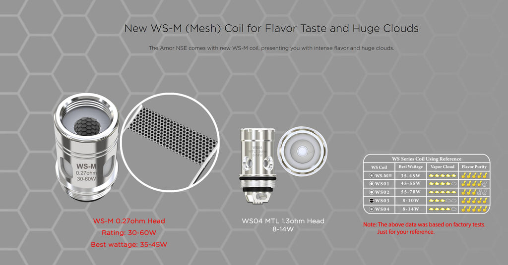 WISMEC Amor NSE Atomizer New WS-Mesh Coil Specification