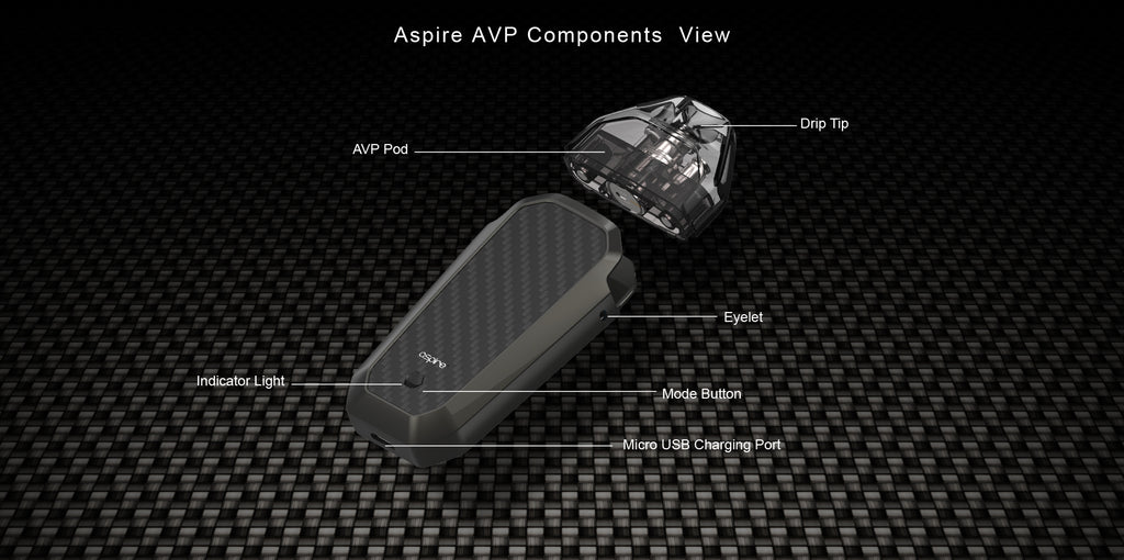 Aspire AVP Vape Pod System Chinese Version Components view