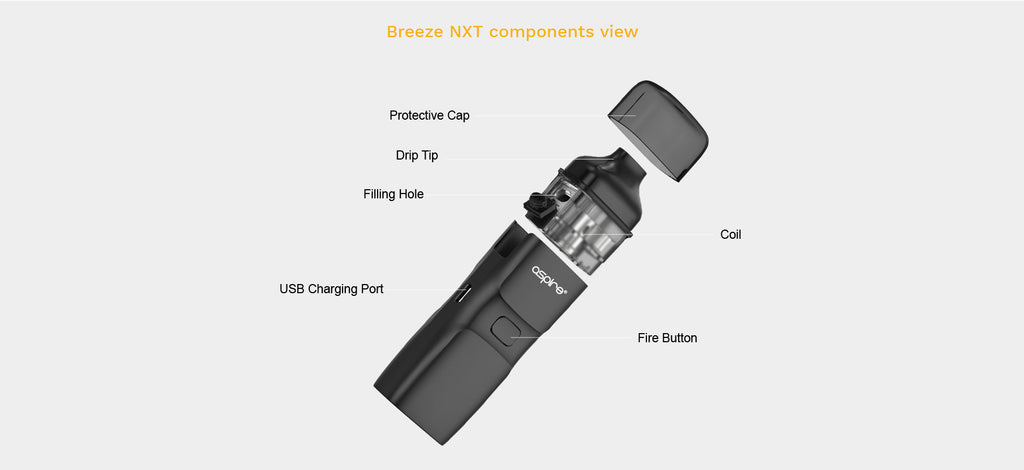 Aspire Breeze NXT Vape Pod System Starter Kit Components View